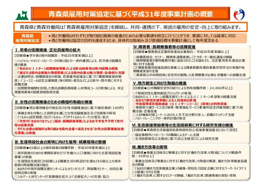 20190620青森県雇用対策協定に基づく平成31年度事業計画のサムネイル