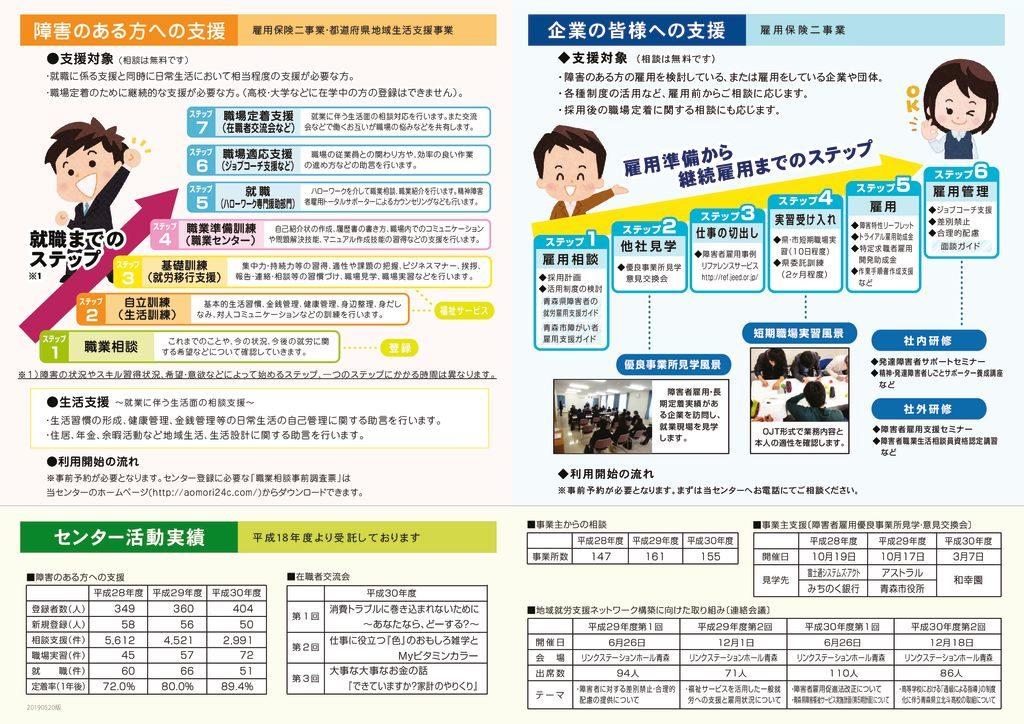 2019_leaflet_uraのサムネイル