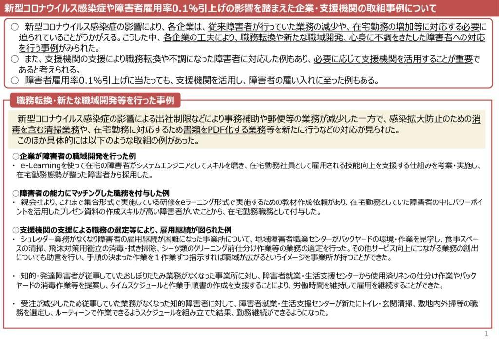 20210608_torikumijireiのサムネイル